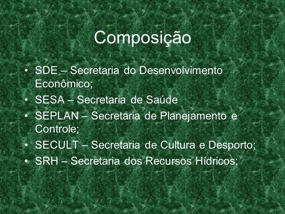 Composição SDE – Secretaria do Desenvolvimento Econômico; SESA – Secretaria de Saúde SEPLAN – Secretaria de Planejamento e Controle; SECULT – Secretar