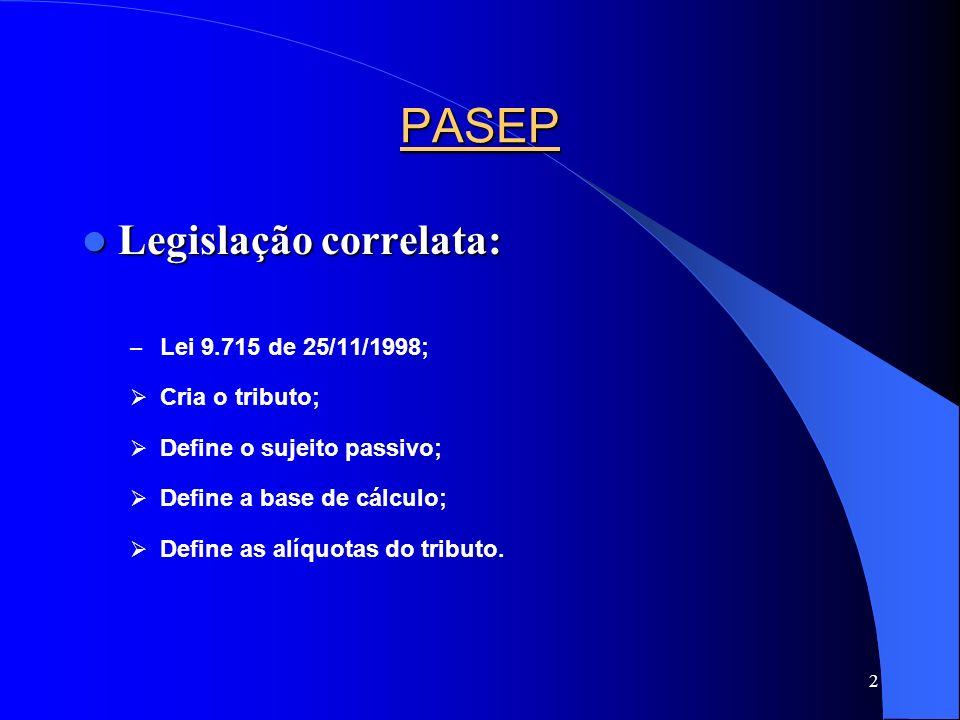 2 PASEP Legislação correlata: Legislação correlata: – Lei 9.715 de 25/11/1998; Cria o tributo; Define o sujeito passivo; Define a base de cálculo; Def
