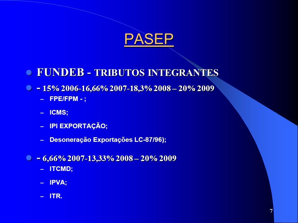 7 PASEP FUNDEB - TRIBUTOS INTEGRANTES FUNDEB - TRIBUTOS INTEGRANTES - 15% 2006-16,66% 2007-18,3% 2008 – 20% 2009 - 15% 2006-16,66% 2007-18,3% 2008 – 2
