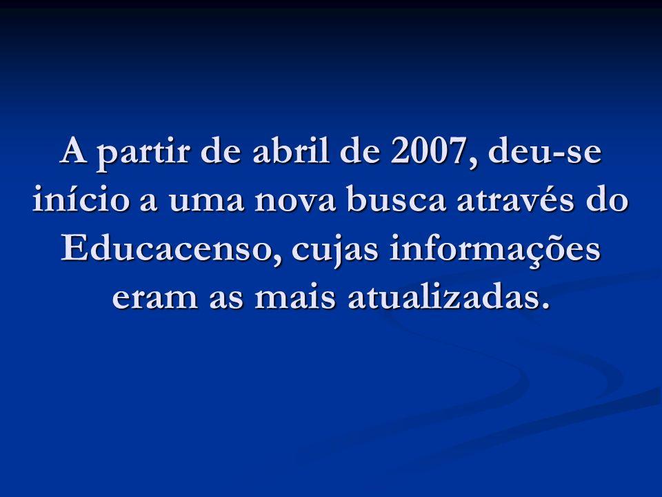 A partir de abril de 2007, deu-se início a uma nova busca através do Educacenso, cujas informações eram as mais atualizadas.