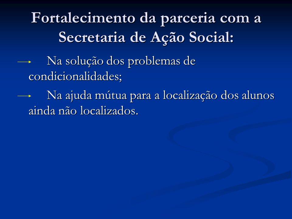 Fortalecimento da parceria com a Secretaria de Ação Social: Na solução dos problemas de condicionalidades; Na ajuda mútua para a localização dos aluno