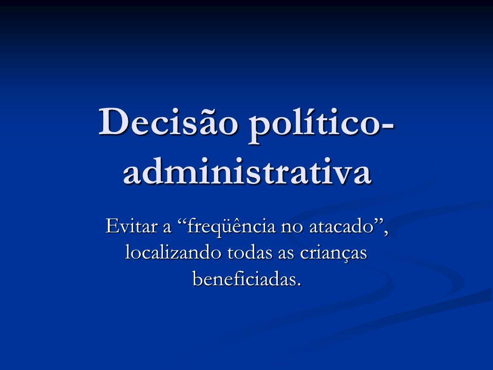 Decisão político- administrativa Evitar a freqüência no atacado, localizando todas as crianças beneficiadas.