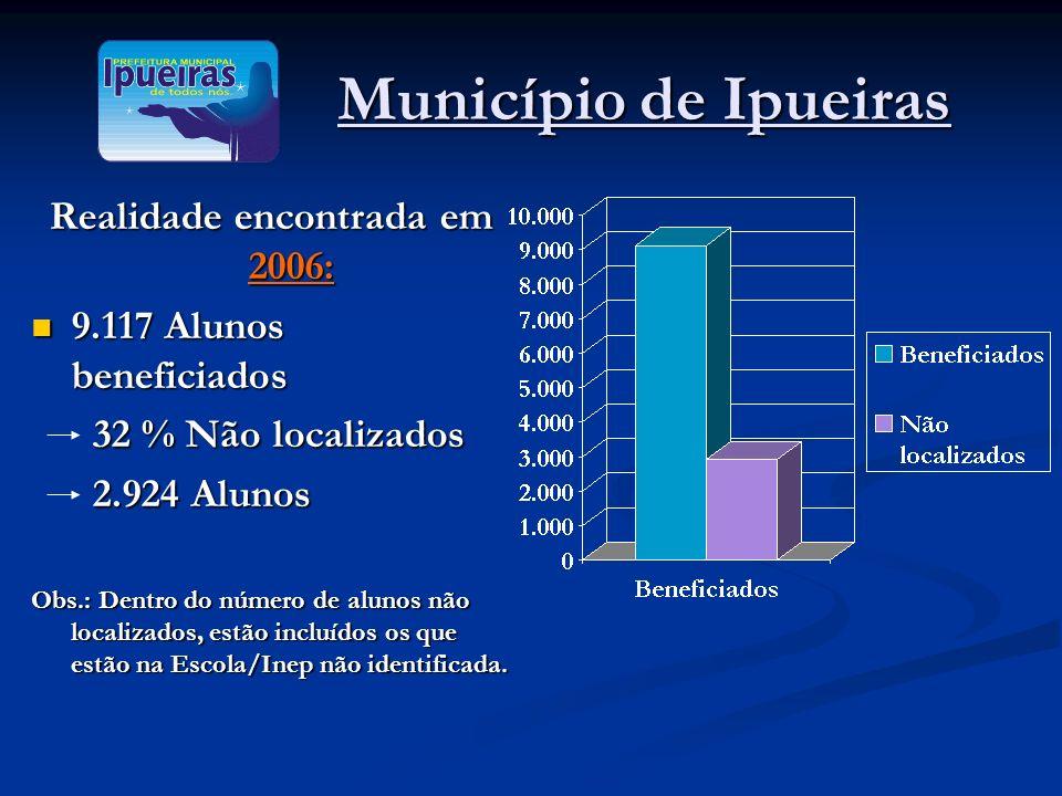 Município de Ipueiras Município de Ipueiras Realidade encontrada em 2007: 7.894 Alunos beneficiados 7.894 Alunos beneficiados 13,8 % Não localizados 13,8 % Não localizados 1.090 Alunos 1.090 Alunos Obs.: Dentro do número de alunos não localizados, estão incluídos os que estão na Escola/Inep não identificada.