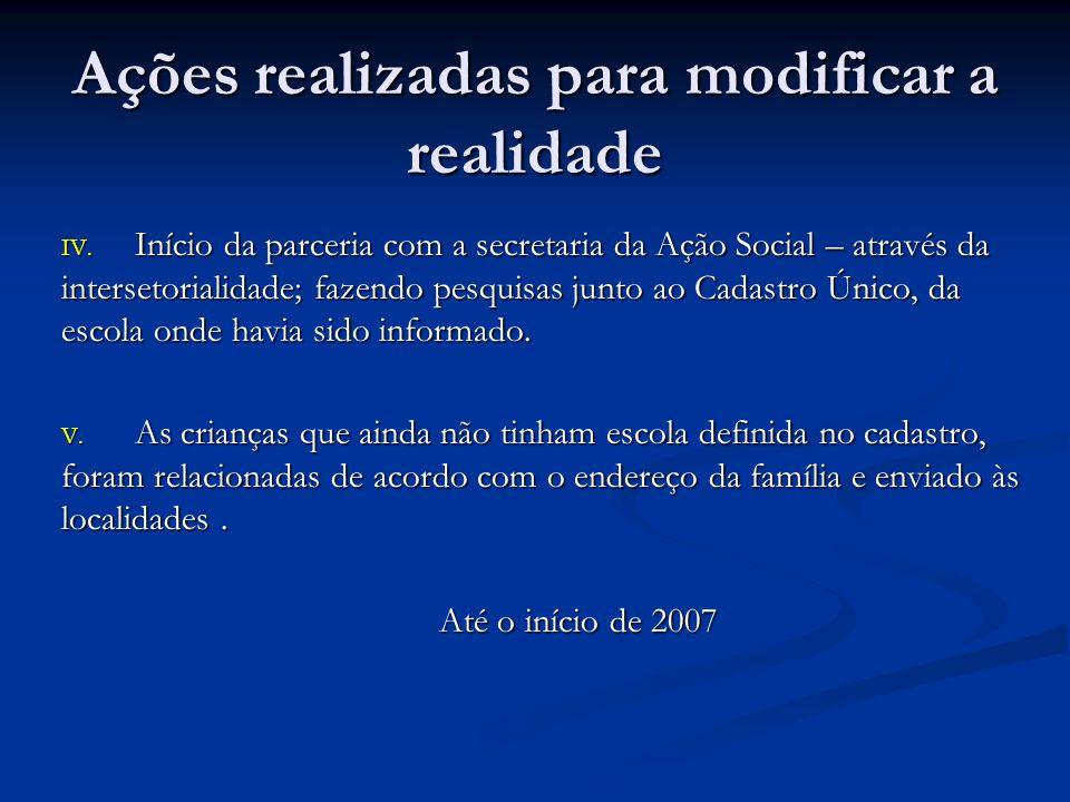Ações realizadas para modificar a realidade IV. Início da parceria com a secretaria da Ação Social – através da intersetorialidade; fazendo pesquisas