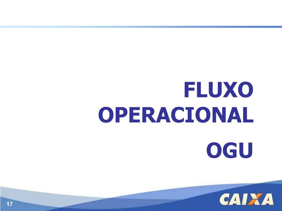 17 FLUXO OPERACIONAL OGU