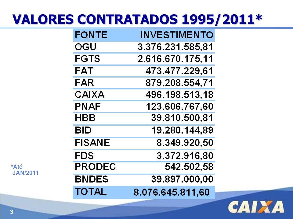 3 VALORES CONTRATADOS 1995/2011* *Até JAN/2011