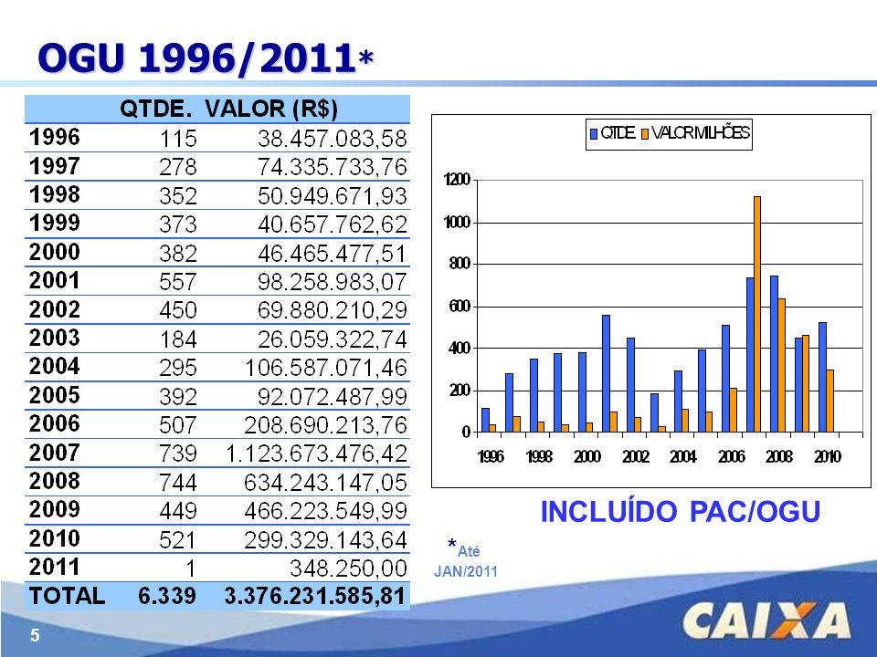 5 OGU 1996/2011 * INCLUÍDO PAC/OGU * Até JAN/2011