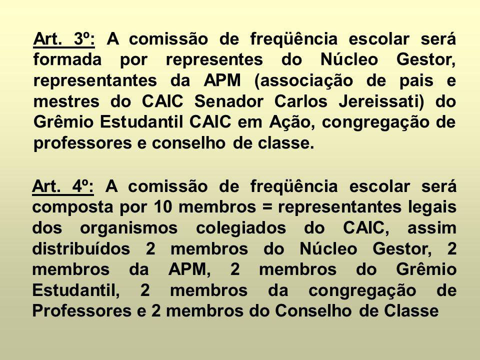 Art. 3º: A comissão de freqüência escolar será formada por representes do Núcleo Gestor, representantes da APM (associação de pais e mestres do CAIC S