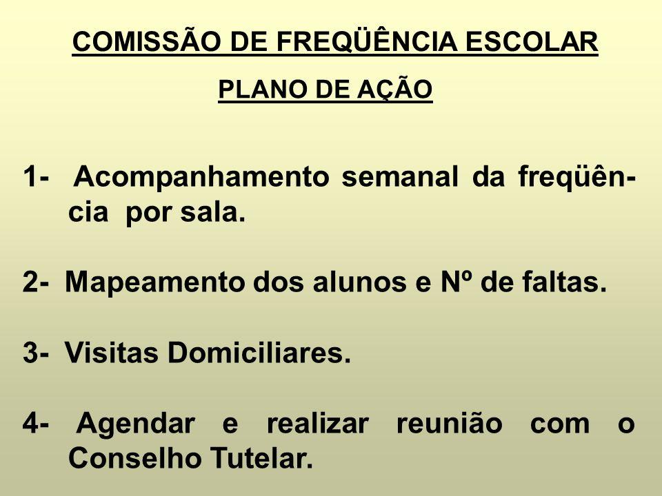COMISSÃO DE FREQÜÊNCIA ESCOLAR PLANO DE AÇÃO 5- Entrega de Certificados para os alunos que obtiverem, no final de cada bimestre, a Freqüência nota 1000.