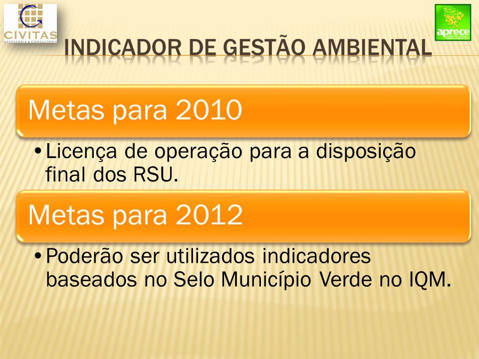 Metas para 2010 Licença de operação para a disposição final dos RSU.