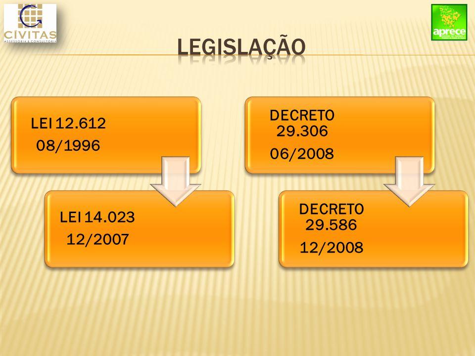 LEI 12.612 08/1996 LEI 14.023 12/2007 DECRETO 29.306 06/2008 DECRETO 29.586 12/2008