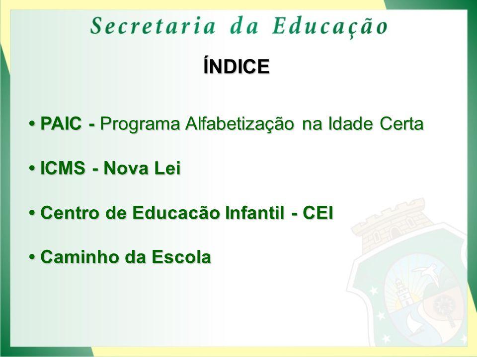 Matrícula da Educação Infantil e Ensino Fundamental na Rede Municipal Ceará 2005-2008 CONTEXTO Fonte: SEDUC / Coave / Ceavi / Censo Escolar.