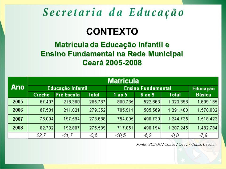Avaliação Externa Avaliação Externa Gestão da Educação Municipal Gestão da Educação Municipal Alfabetização Alfabetização Educação Infantil Educação Infantil Formação do Leitor Formação do Leitor PAIC Os 5 eixos definidos como prioritários para o programa: