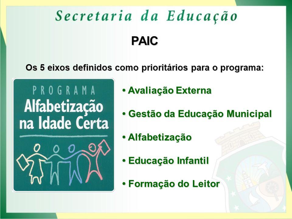 Distribuição de material pedagógico para alunos AÇÕES ALFABETIZAÇÃO Obs.