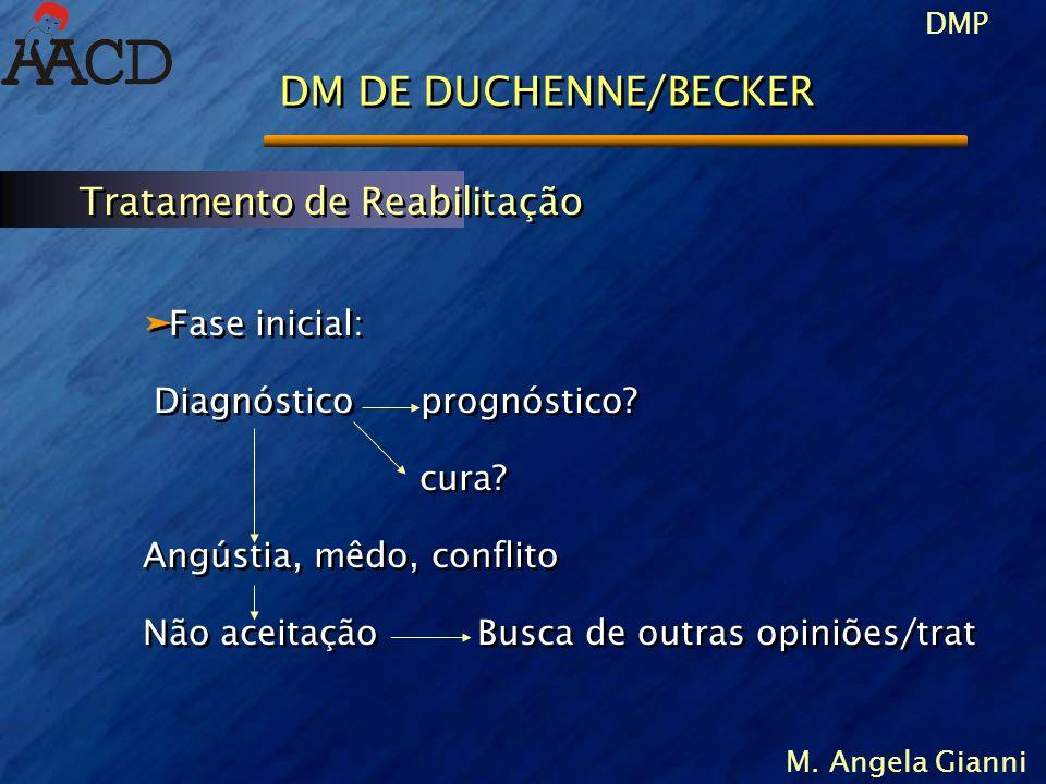 DMP M. Angela Gianni DM DE DUCHENNE/BECKER äFase inicial: Diagnóstico prognóstico? cura? Angústia, mêdo, conflito Não aceitação Busca de outras opiniõ