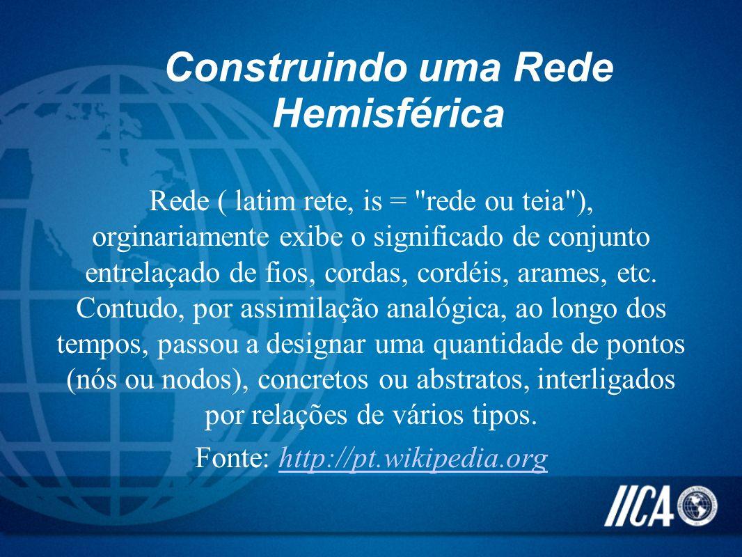 Construindo uma Rede Hemisférica Rede ( latim rete, is =