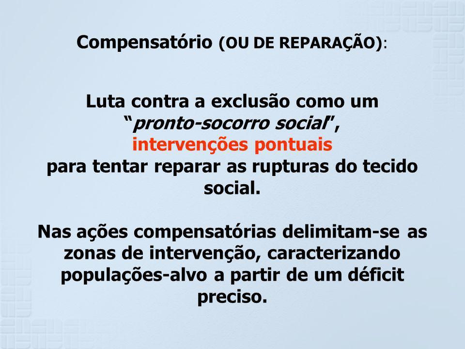 Compensatório (OU DE REPARAÇÃO): Luta contra a exclusão como um pronto-socorro social, intervenções pontuais para tentar reparar as rupturas do tecido