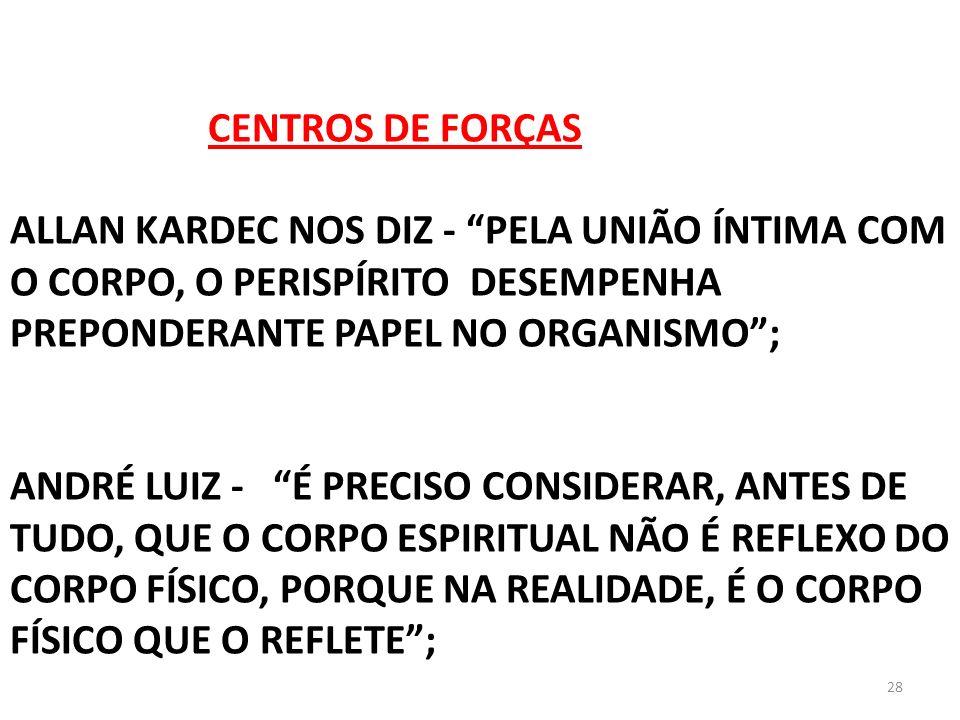 28 CENTROS DE FORÇAS ALLAN KARDEC NOS DIZ - PELA UNIÃO ÍNTIMA COM O CORPO, O PERISPÍRITO DESEMPENHA PREPONDERANTE PAPEL NO ORGANISMO; ANDRÉ LUIZ - É P