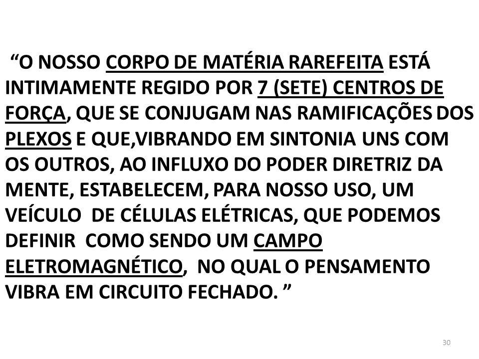 30 O NOSSO CORPO DE MATÉRIA RAREFEITA ESTÁ INTIMAMENTE REGIDO POR 7 (SETE) CENTROS DE FORÇA, QUE SE CONJUGAM NAS RAMIFICAÇÕES DOS PLEXOS E QUE,VIBRAND