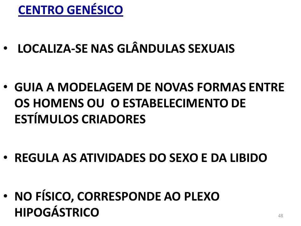 48 CENTRO GENÉSICO LOCALIZA-SE NAS GLÂNDULAS SEXUAIS GUIA A MODELAGEM DE NOVAS FORMAS ENTRE OS HOMENS OU O ESTABELECIMENTO DE ESTÍMULOS CRIADORES REGU