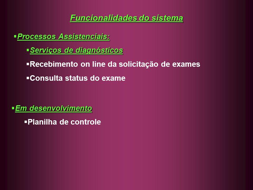 Funcionalidades do sistema Processos Assistenciais: Processos Assistenciais: Serviços de diagnósticos Serviços de diagnósticos Recebimento on line da