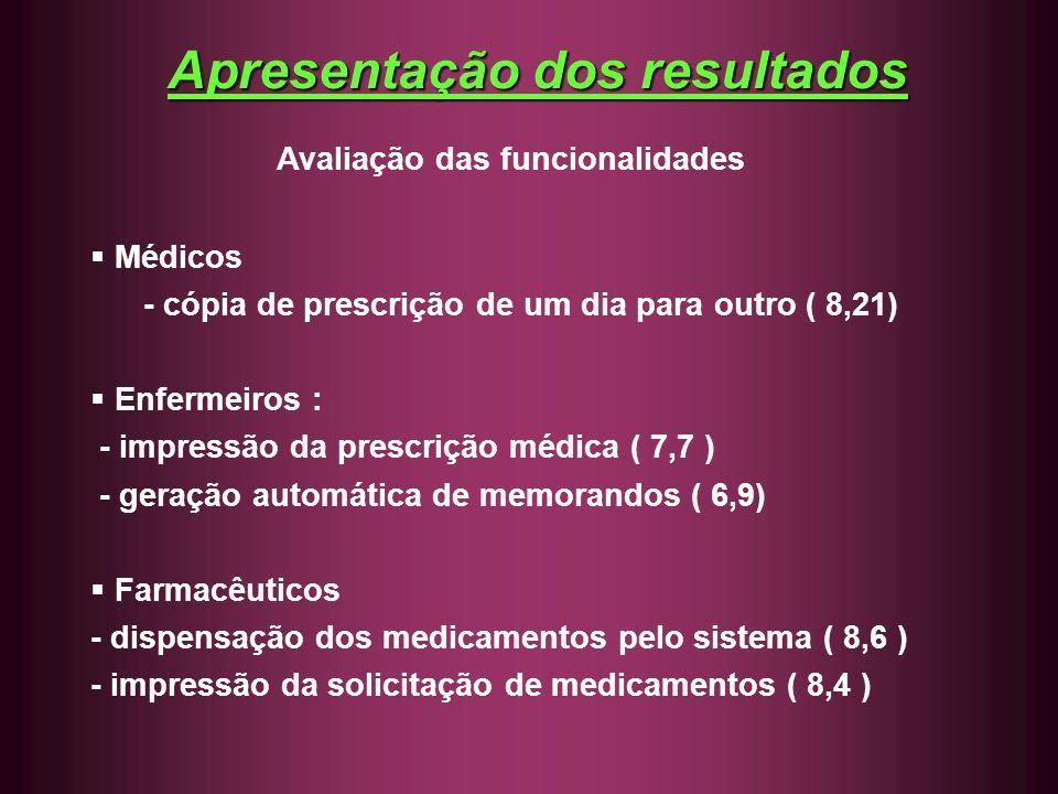 Apresentação dos resultados Médicos - cópia de prescrição de um dia para outro ( 8,21) Enfermeiros : - impressão da prescrição médica ( 7,7 ) - geraçã
