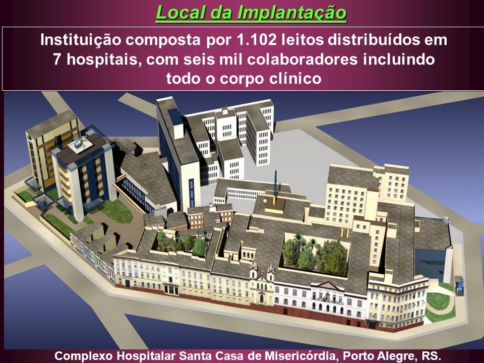 Complexo Hospitalar Santa Casa de Misericórdia, Porto Alegre, RS. Local da Implantação Instituição composta por 1.102 leitos distribuídos em 7 hospita