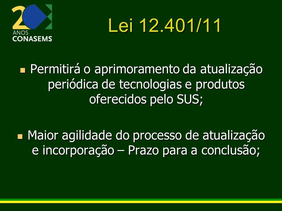 Lei 12.401/11 Permitirá o aprimoramento da atualização periódica de tecnologias e produtos oferecidos pelo SUS; Permitirá o aprimoramento da atualizaç