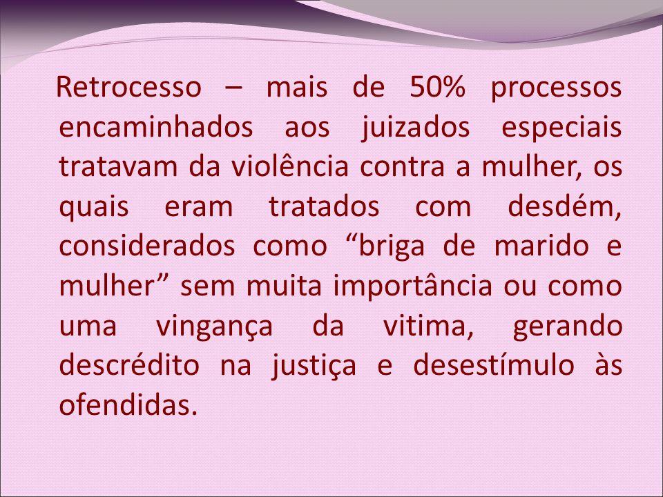 Retrocesso – mais de 50% processos encaminhados aos juizados especiais tratavam da violência contra a mulher, os quais eram tratados com desdém, consi