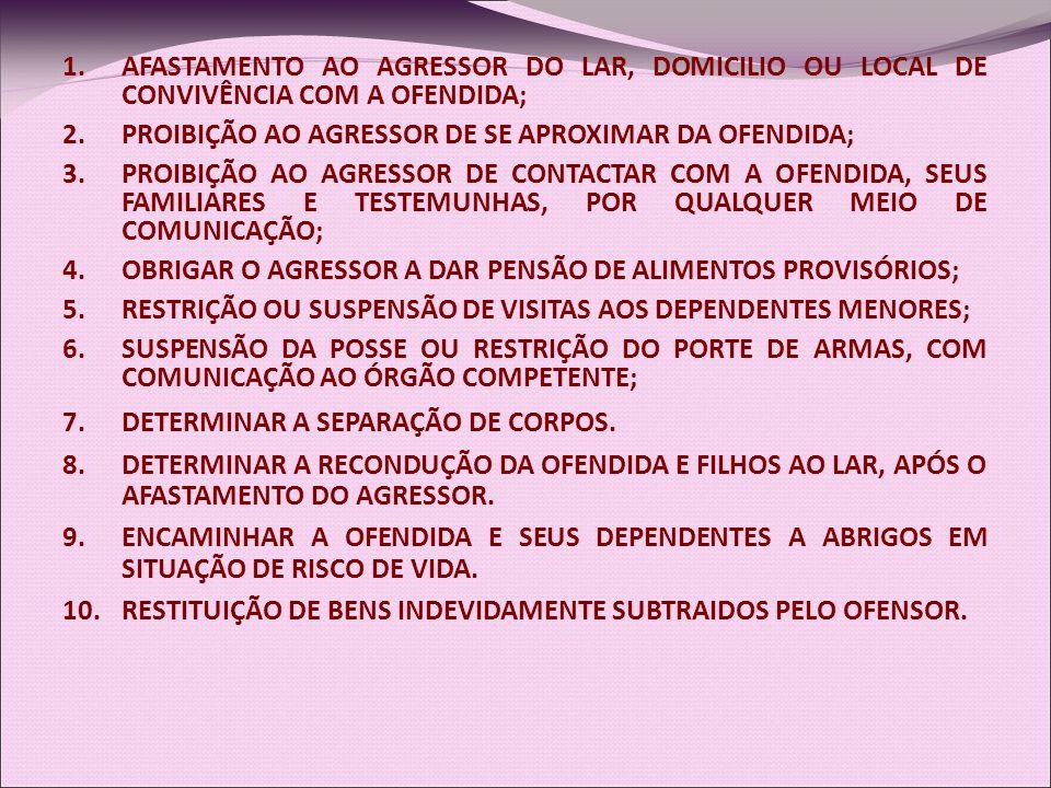 1.AFASTAMENTO AO AGRESSOR DO LAR, DOMICILIO OU LOCAL DE CONVIVÊNCIA COM A OFENDIDA; 2.PROIBIÇÃO AO AGRESSOR DE SE APROXIMAR DA OFENDIDA; 3.PROIBIÇÃO A