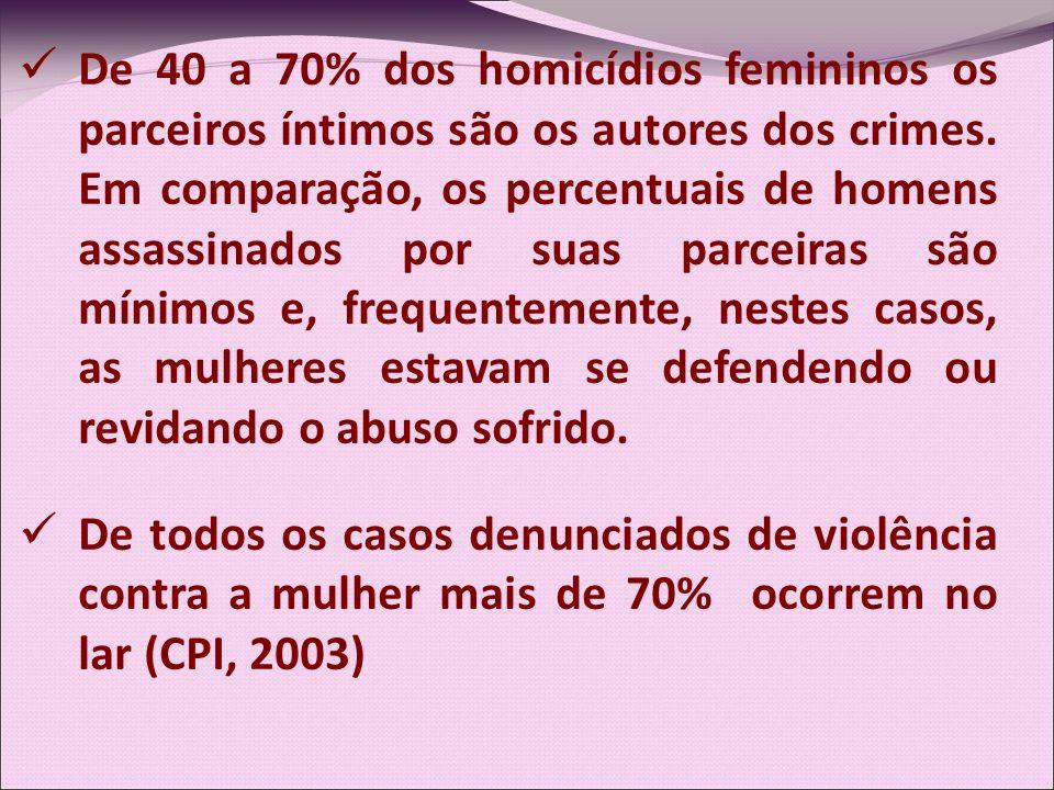 De 40 a 70% dos homicídios femininos os parceiros íntimos são os autores dos crimes. Em comparação, os percentuais de homens assassinados por suas par