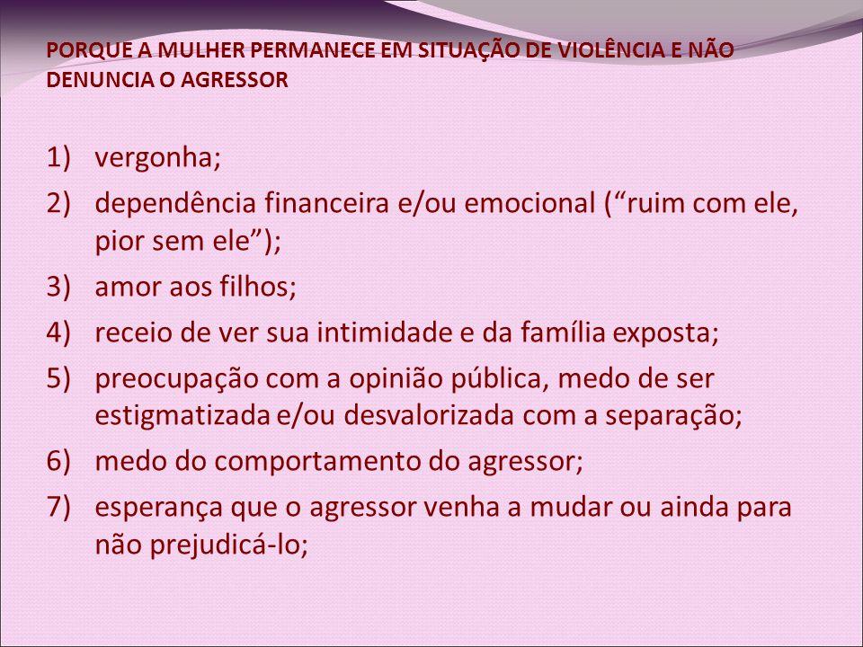 1)vergonha; 2)dependência financeira e/ou emocional (ruim com ele, pior sem ele); 3)amor aos filhos; 4)receio de ver sua intimidade e da família expos