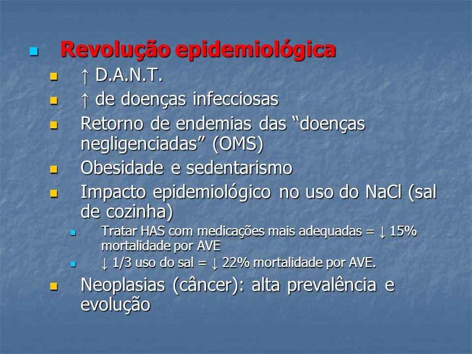Revolução epidemiológica Revolução epidemiológica D.A.N.T. D.A.N.T. de doenças infecciosas de doenças infecciosas Retorno de endemias das doenças negl