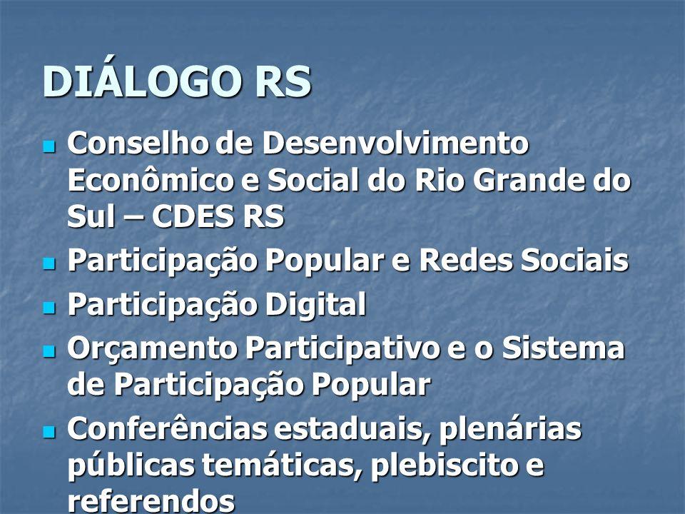 DIÁLOGO RS Conselho de Desenvolvimento Econômico e Social do Rio Grande do Sul – CDES RS Conselho de Desenvolvimento Econômico e Social do Rio Grande