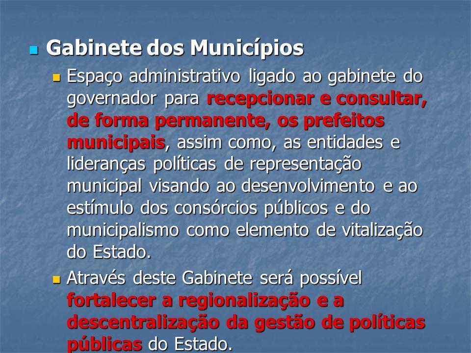 Gabinete dos Municípios Gabinete dos Municípios Espaço administrativo ligado ao gabinete do governador para recepcionar e consultar, de forma permanen
