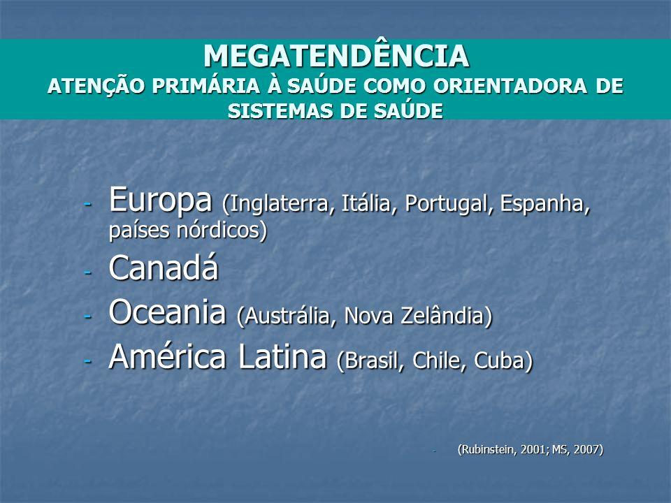 MEGATENDÊNCIA ATENÇÃO PRIMÁRIA À SAÚDE COMO ORIENTADORA DE SISTEMAS DE SAÚDE - Europa (Inglaterra, Itália, Portugal, Espanha, países nórdicos) - Canad