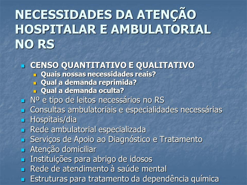 NECESSIDADES DA ATENÇÃO HOSPITALAR E AMBULATORIAL NO RS CENSO QUANTITATIVO E QUALITATIVO CENSO QUANTITATIVO E QUALITATIVO Quais nossas necessidades re