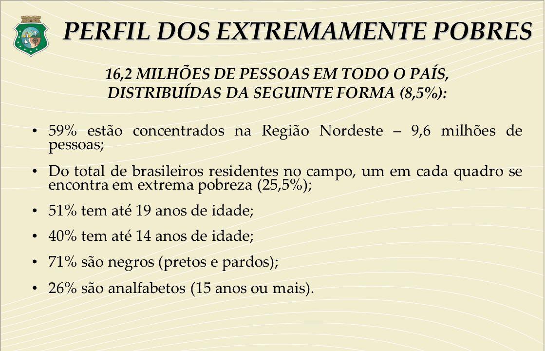 PERFIL DOS EXTREMAMENTE POBRES 16,2 MILHÕES DE PESSOAS EM TODO O PAÍS, DISTRIBUÍDAS DA SEGUINTE FORMA (8,5%): 59% estão concentrados na Região Nordest