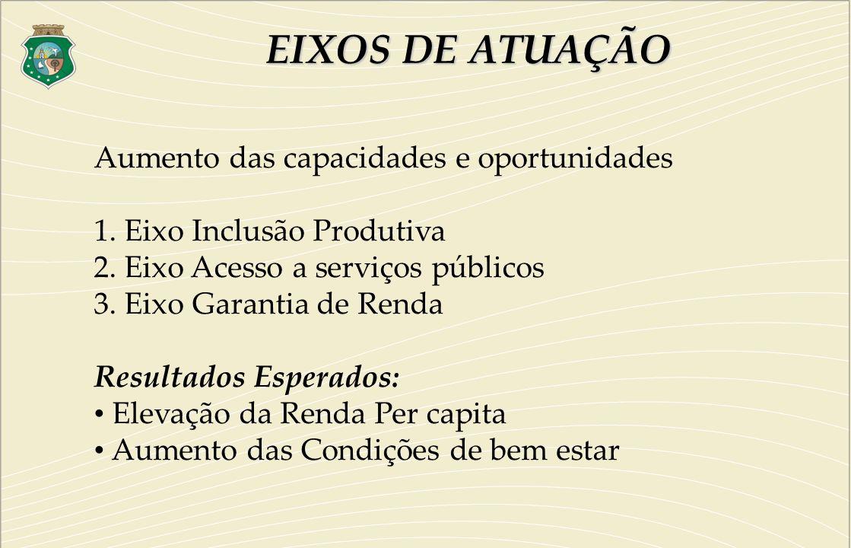 EIXOS DE ATUAÇÃO Aumento das capacidades e oportunidades 1. Eixo Inclusão Produtiva 2. Eixo Acesso a serviços públicos 3. Eixo Garantia de Renda Resul