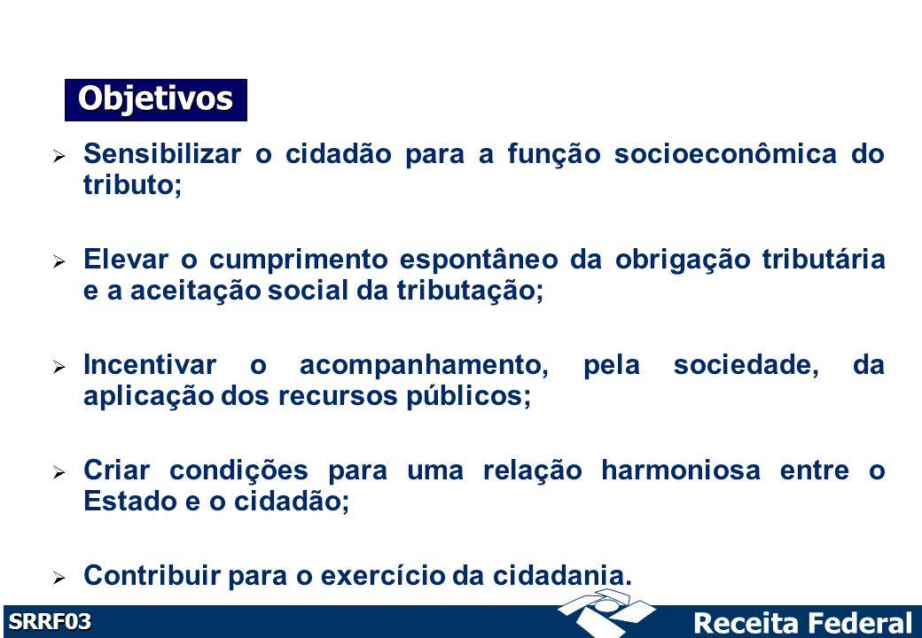 Receita Federal SRRF03 Objetivos Sensibilizar o cidadão para a função socioeconômica do tributo; Elevar o cumprimento espontâneo da obrigação tributária e a aceitação social da tributação; Incentivar o acompanhamento, pela sociedade, da aplicação dos recursos públicos; Criar condições para uma relação harmoniosa entre o Estado e o cidadão; Contribuir para o exercício da cidadania.