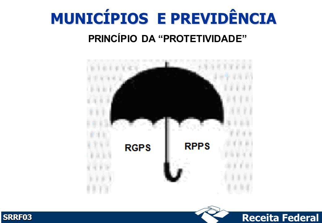 Receita Federal SRRF03 MUNICÍPIOS E PREVIDÊNCIA PRINCÍPIO DA PROTETIVIDADE