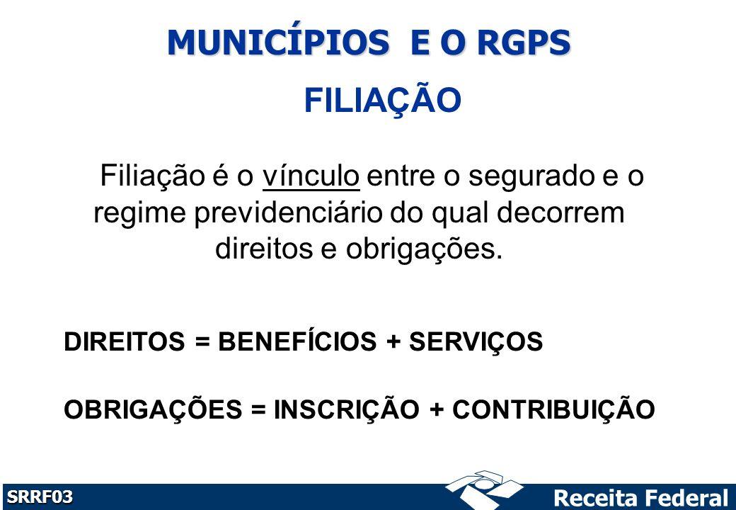 Receita Federal SRRF03 MUNICÍPIOS E O RGPS FILIAÇÃO DIREITOS = BENEFÍCIOS + SERVIÇOS Filiação é o vínculo entre o segurado e o regime previdenciário do qual decorrem direitos e obrigações.