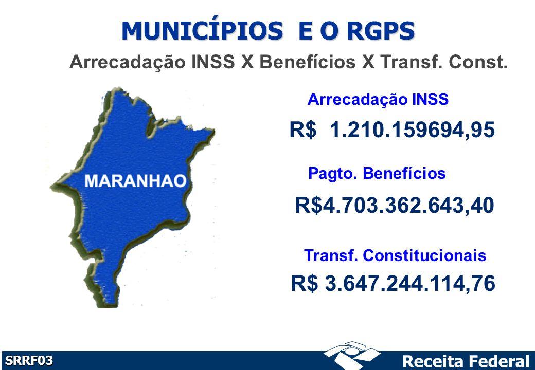 Receita Federal SRRF03 MUNICÍPIOS E O RGPS Arrecadação INSS X Benefícios X Transf.