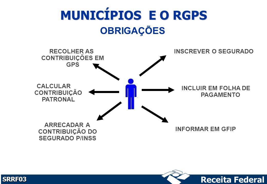 Receita Federal SRRF03 MUNICÍPIOS E O RGPS OBRIGAÇÕES INFORMAR EM GFIP INSCREVER O SEGURADO RECOLHER AS CONTRIBUIÇÕES EM GPS CALCULAR CONTRIBUIÇÃO PATRONAL ARRECADAR A CONTRIBUIÇÃO DO SEGURADO P/INSS INCLUIR EM FOLHA DE PAGAMENTO