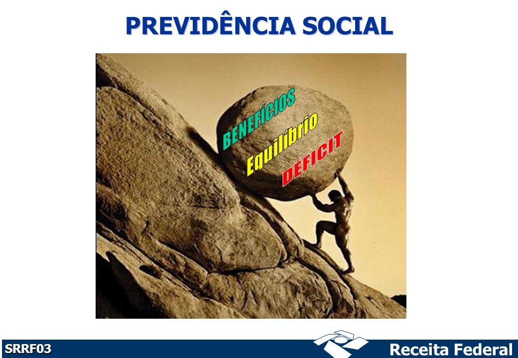 Receita Federal SRRF03 PREVIDÊNCIA SOCIAL
