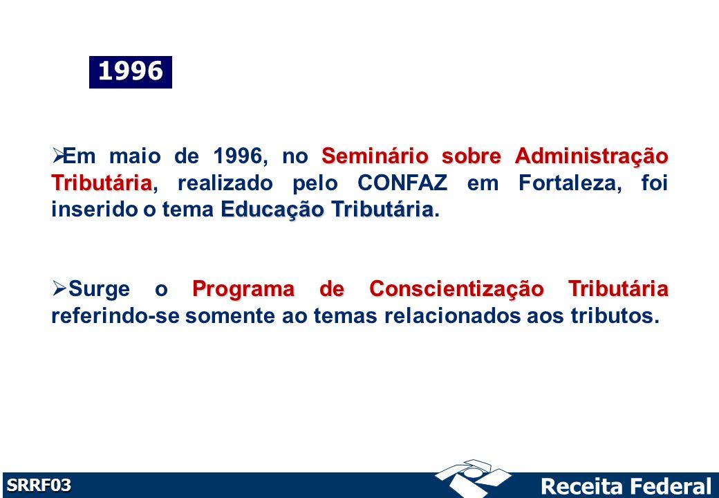 Receita Federal SRRF03 MUNICÍPIOS, PREVIDÊNCIA E ADMINISTRAÇÃO TRIBUTÁRIA