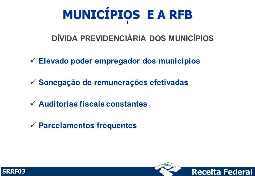 Receita Federal SRRF03 MUNICÍPIOS E A RFB DÍVIDA PREVIDENCIÁRIA DOS MUNICÍPIOS Elevado poder empregador dos municípios Sonegação de remunerações efetivadas Auditorias fiscais constantes Parcelamentos frequentes