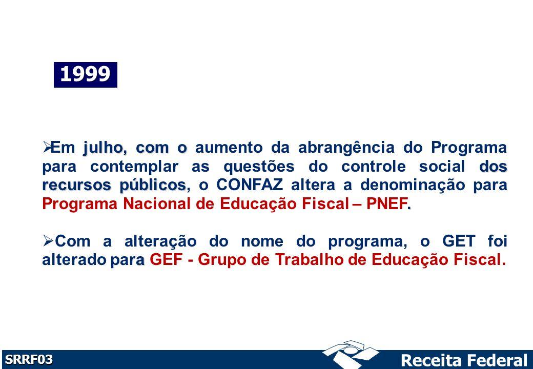 Receita Federal SRRF03 MUNICÍPIOS E PREVIDÊNCIA: alicerces da sociedade brasileira Constituição de 1988: marco na construção da cidadania no País enaltece a autonomia municipal no Federalismo brasileiro.