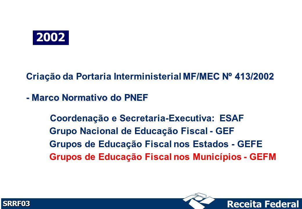 Receita Federal SRRF03 MUNICÍPIOS E O RGPS Sujeitos passivos de obrigações tributárias, uma vez que são equiparados à empresa pela legislação previdenciária.