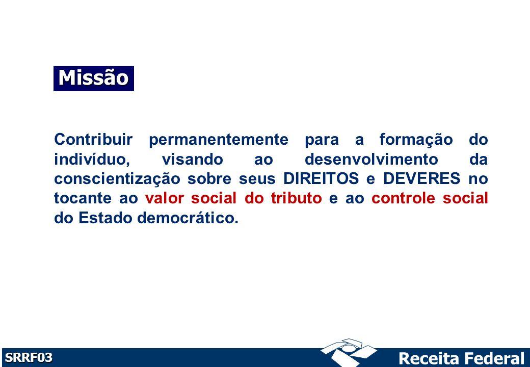 Receita Federal SRRF03 MUNICÍPIOS E PREVIDÊNCIA Efeitos positivos da Previdência Melhoria da condição social da população.